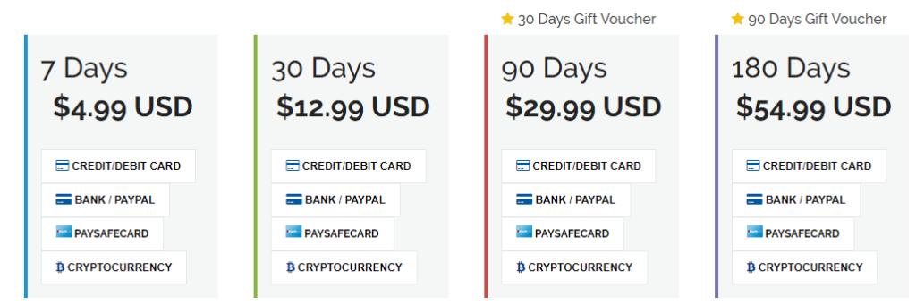 linksnappy kosten premium account