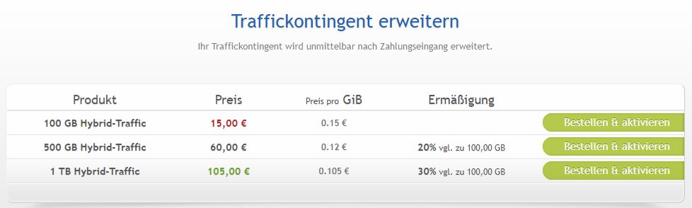 uploaded traffic kaufen