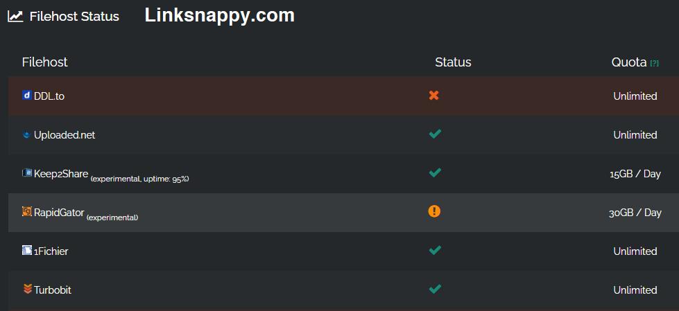 rapidgator status